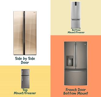 side by side door, bottom mount, top mount, French door bottom mount